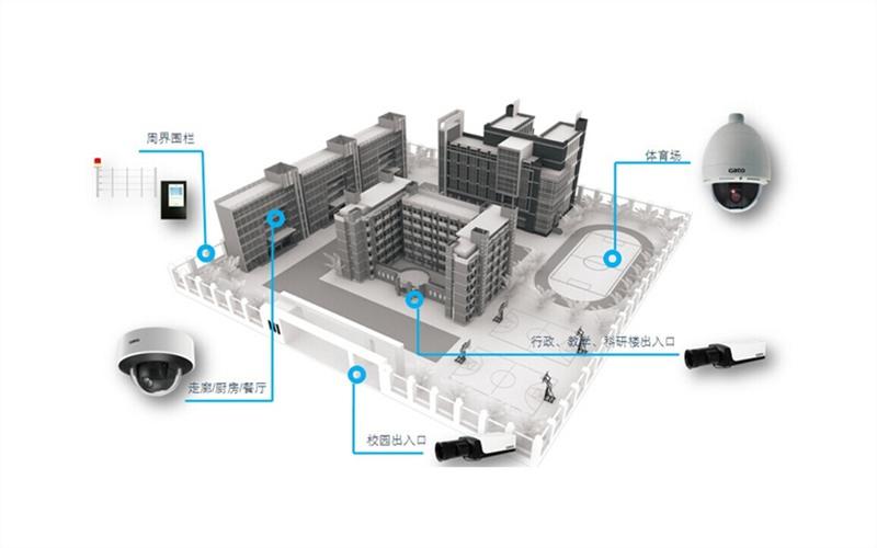 雷竞技妙斗鱼S9合作伙伴市行知中学安装视频雷竞技raybet得越狱吗